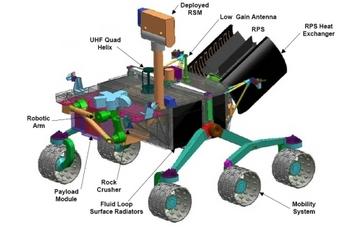 Mars_Science_Laboratory.jpg