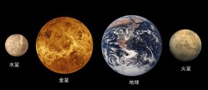 Terrestrial_planet_size_comparisons.jpg